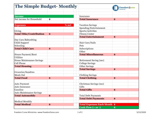 The Simple Budget Handout_1